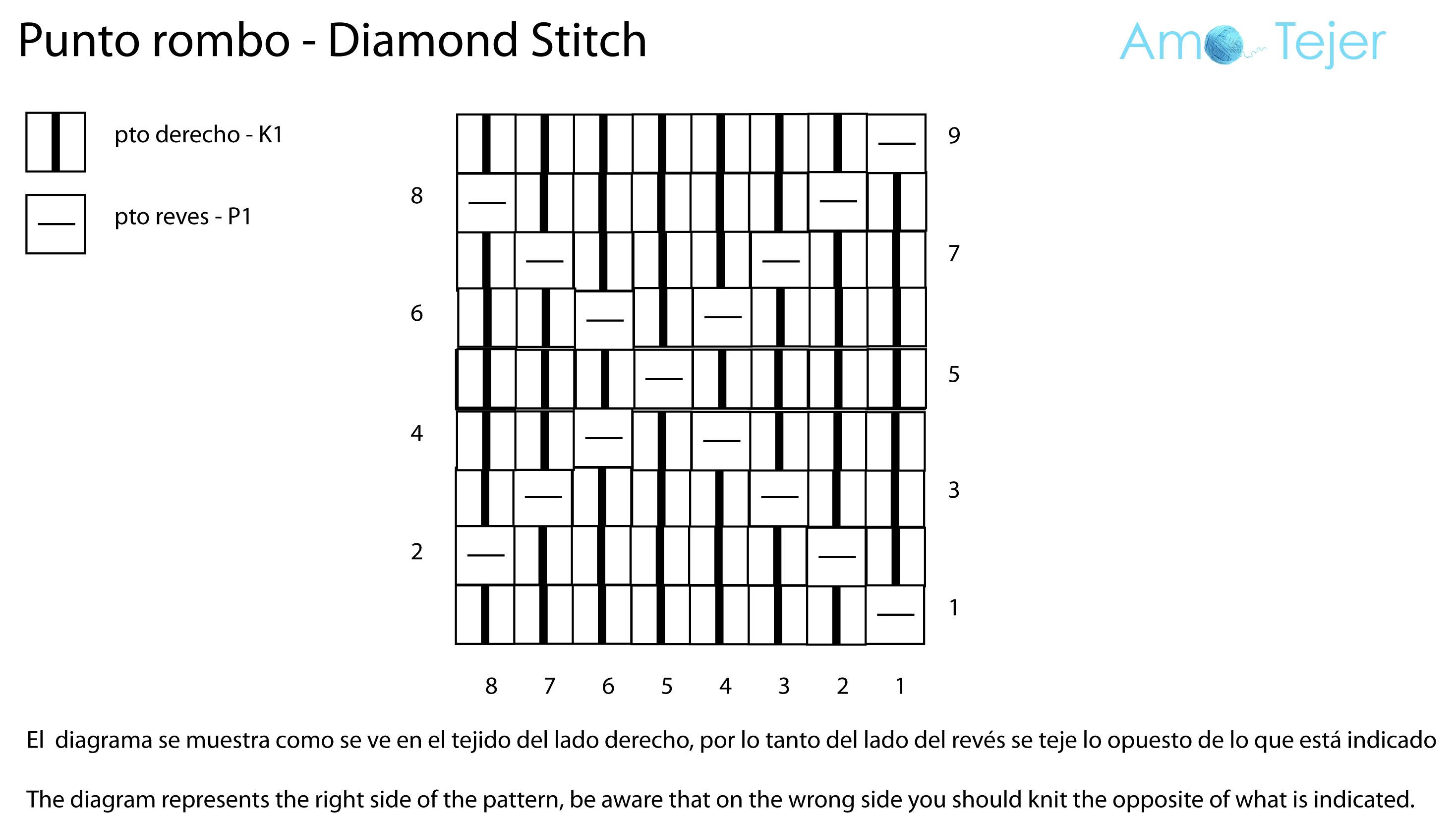 Puntos Dos Agujas – Knitting Stitches – Amo tejer